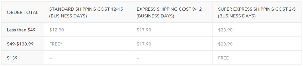 canda shipping