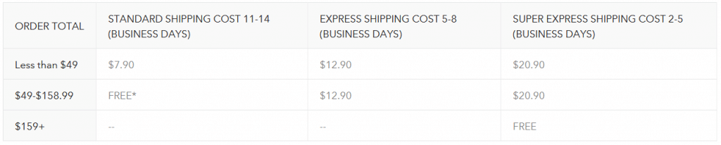 USA Shipping Cost
